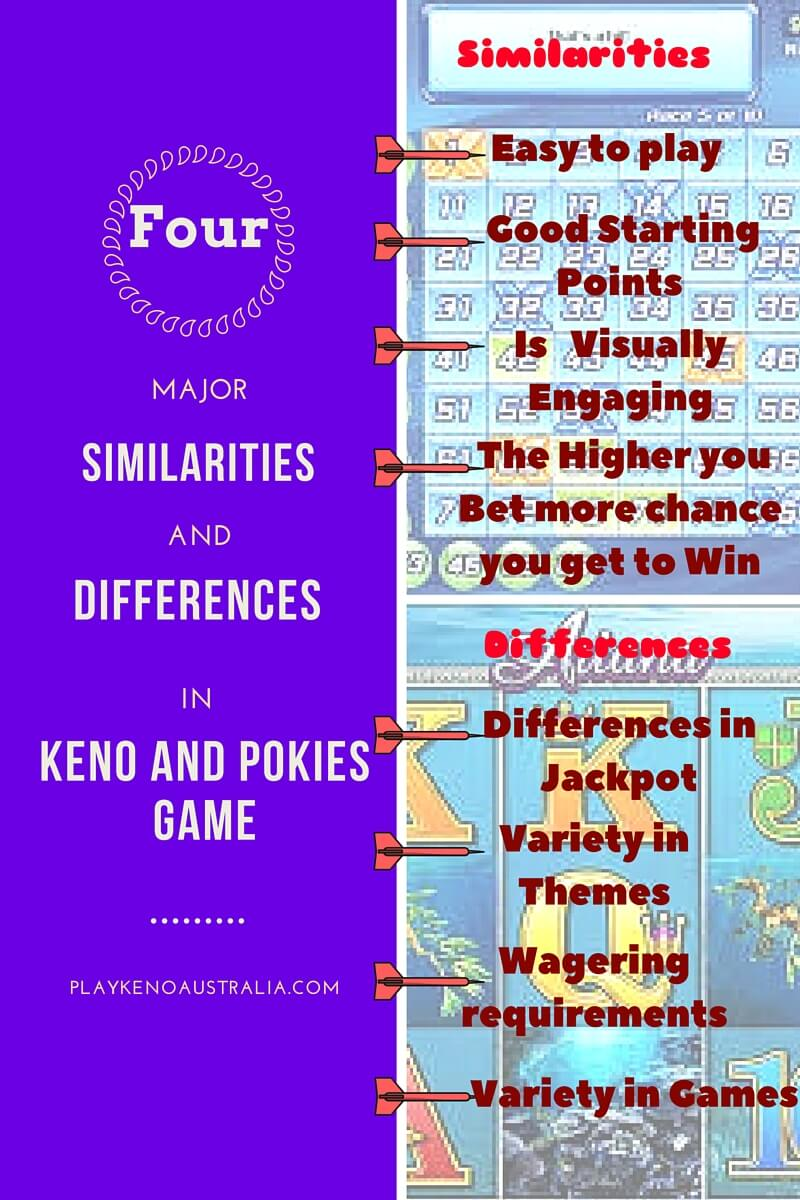 The Four Major Similarities and Differences in Keno and Pokies Game