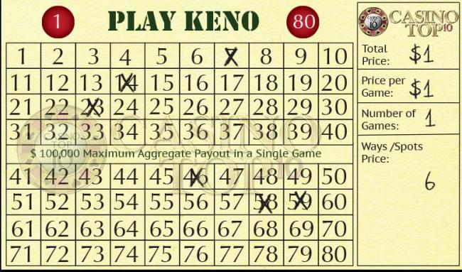 "How to Play the ""Keno Spots"""