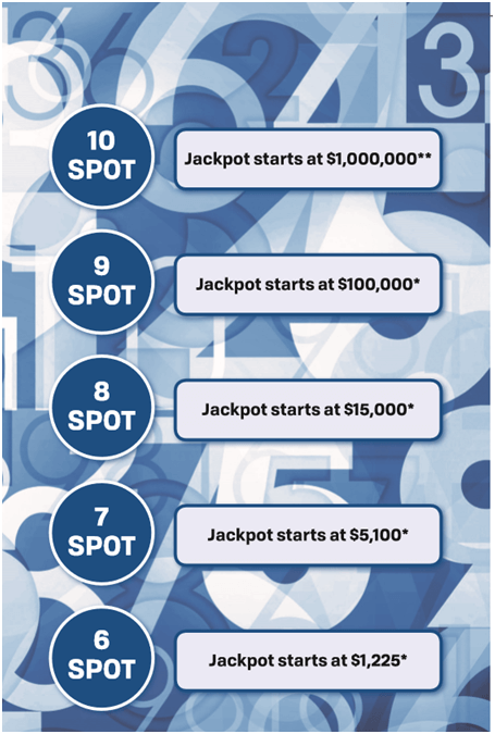 Jackpot Keno games