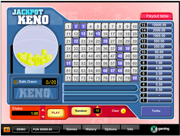 Jackpot Keno Paytable