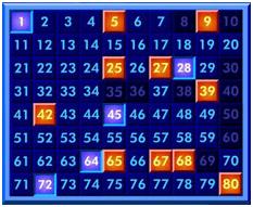 Keno-Numbers
