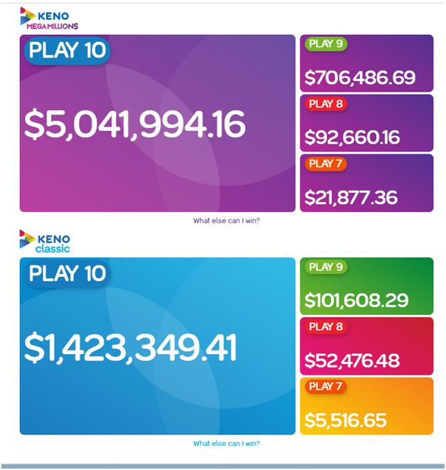 Keno games- Classic and Mega millions