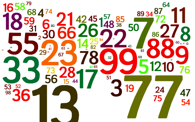 Lucky Numbers - Play Keno Australia