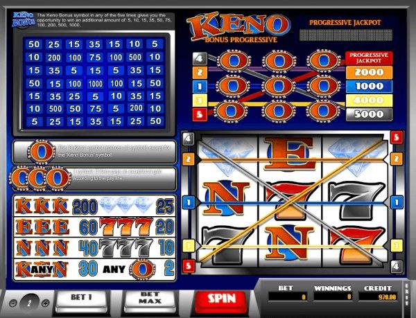 Play keno online in australia