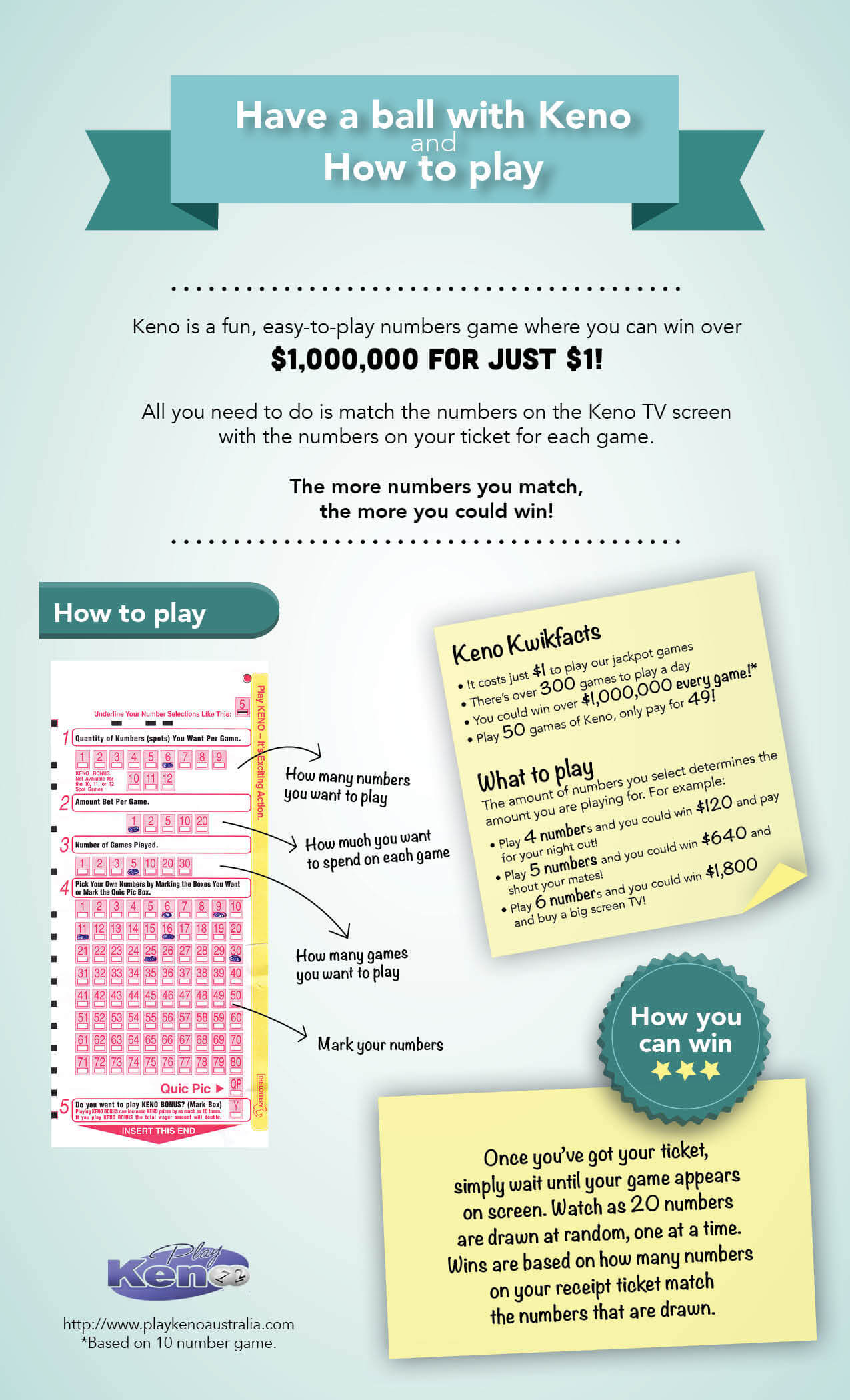 have a ball with Keno and How to play Keno_infographic