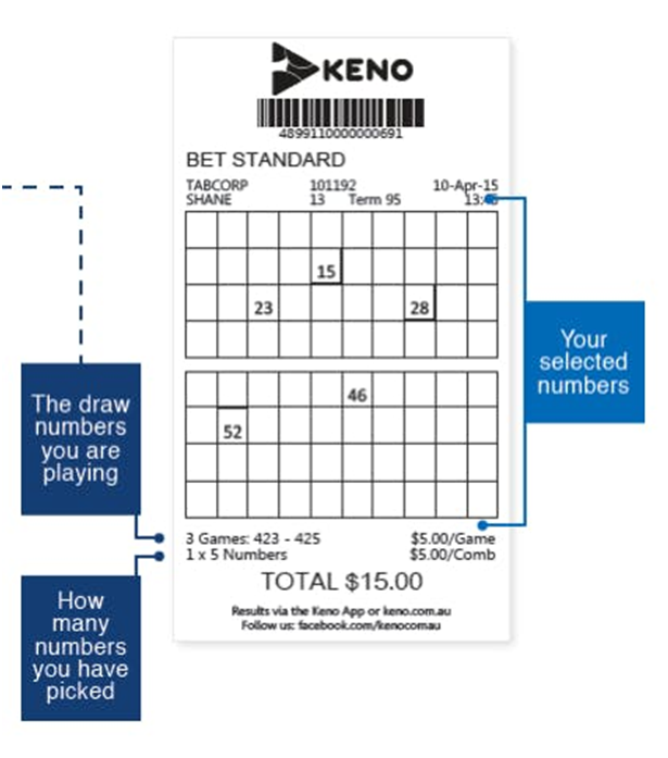 keno tab ticket